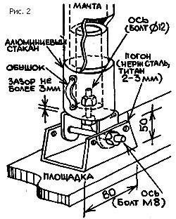 Конструкция шарнира для парусной монолыжи